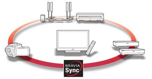 tech_braviasync_expand