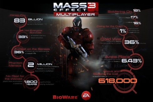 mass_effect_multiplayer_p3