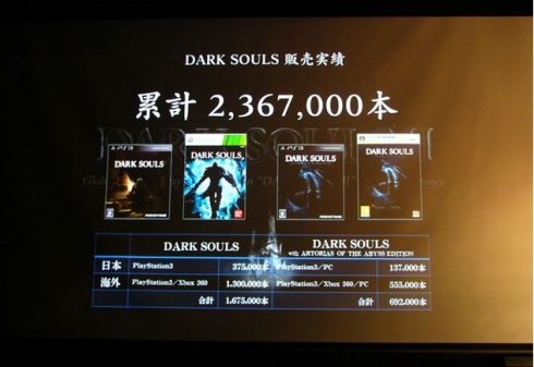 dark-souls-sales