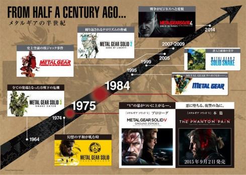 MGS-Timeline