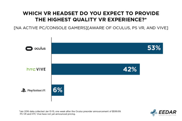 Virtual Reality - Qualität