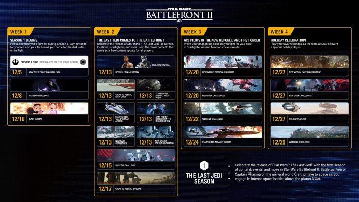 Star Wars Battlefront 2 Season Übersicht