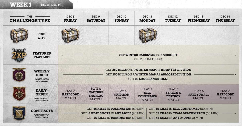 Call of Duty WWII – Winter Siege – Bild 1
