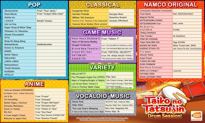 Taiko no Tatsujin Drum Session - Tracklist - Bild 1