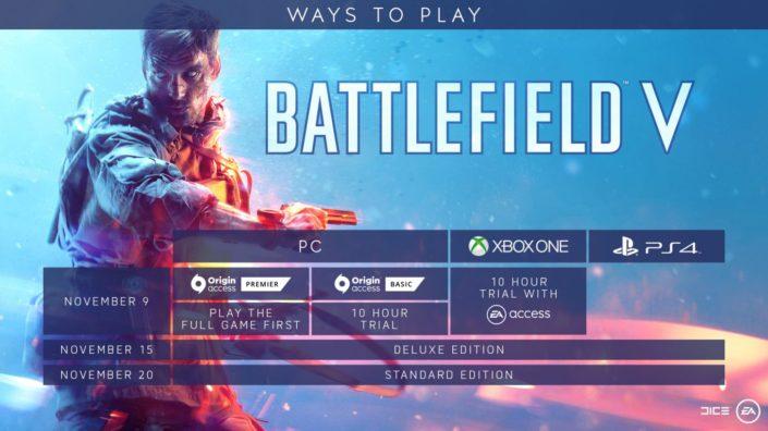 Battlefield 5: Drei Veröffentlichungstermine in der Terminübersicht der verschiedenen Editionen