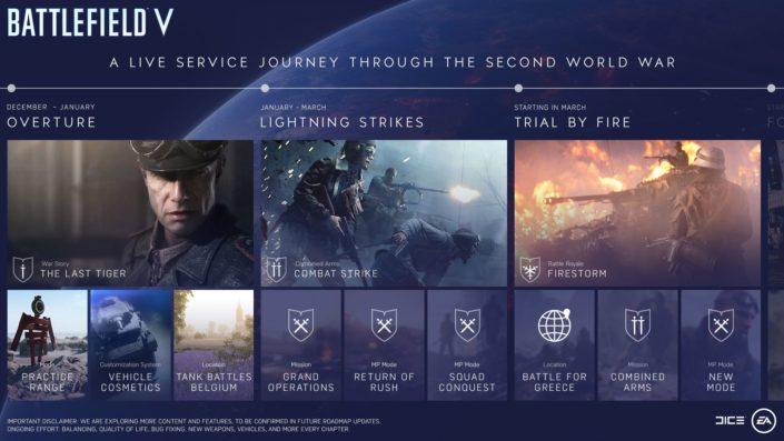 Battlefield 5: Releasefenster Firestorm enthüllt – Der Battle-Royale-Modus erscheint erst 2019