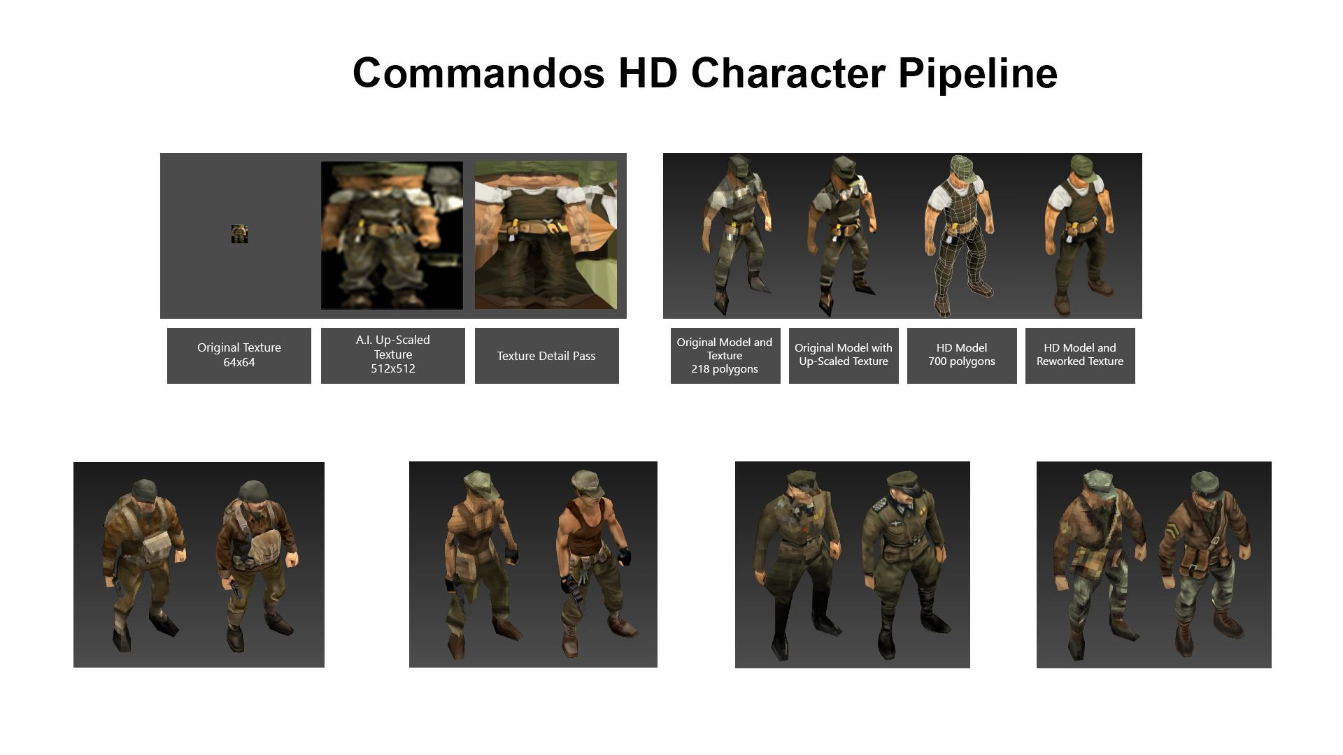 Commandos 2 HD Remastered Char-pipeline