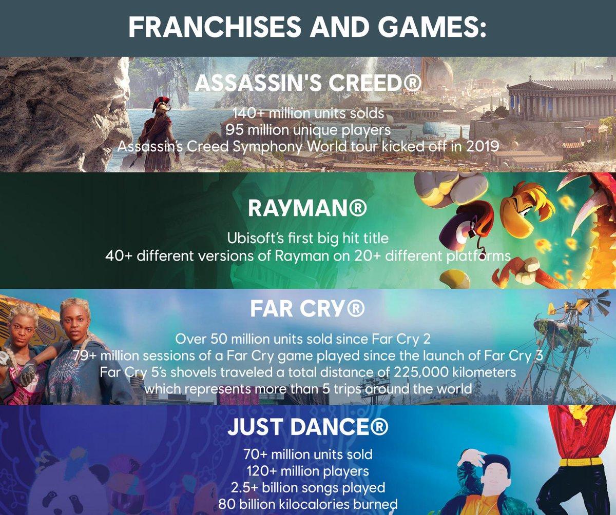 Ubisoft (1)