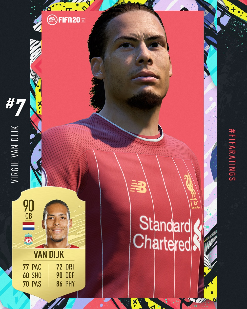 fifa 20_vandijk_rating