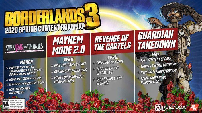 Borderlands 3: Zweites Kampagnen-Addon enthüllt und Hotfix veröffentlicht