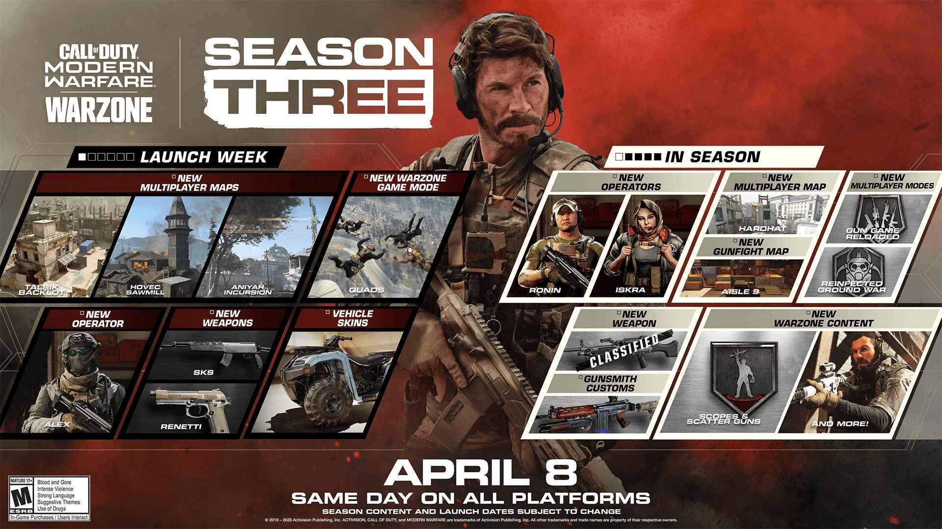 Modern Warfare Warzone – Roadmap Season 3