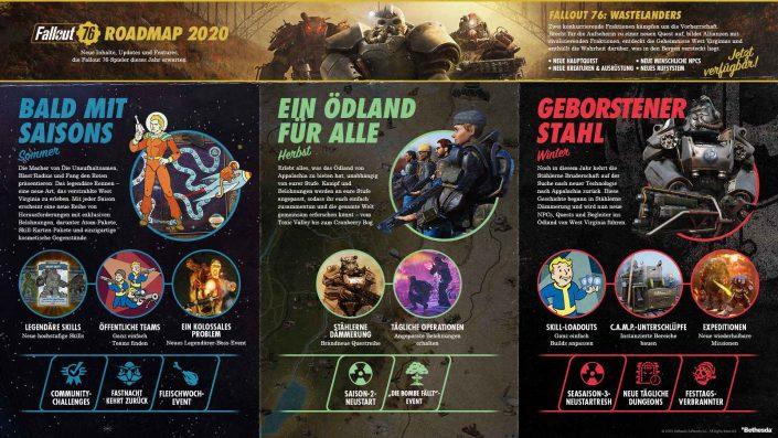 Fallout 76: Roadmap 2020 mit Saisons enthüllt
