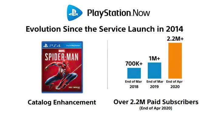 PlayStation Now: Sony enthüllt neue Abonnentenzahl