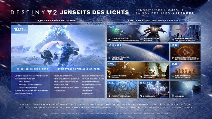 Destiny 2 Jenseits des Lichts: Launch-Trailer und Entwicklervideo zu den neuen Inhalten