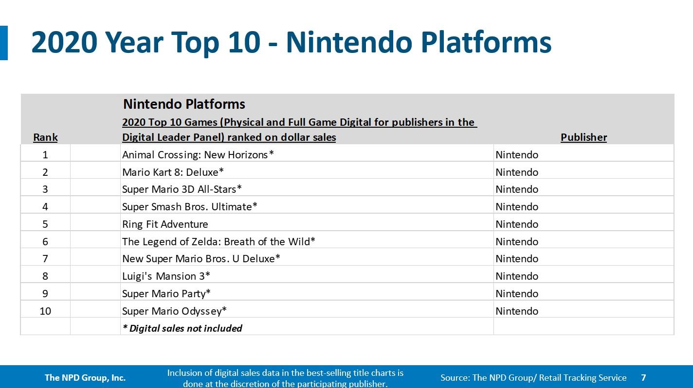 US Charts (4)
