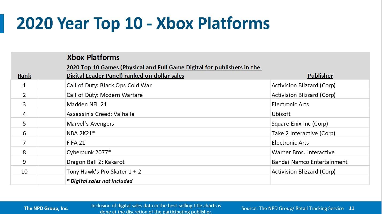 US Charts (8)