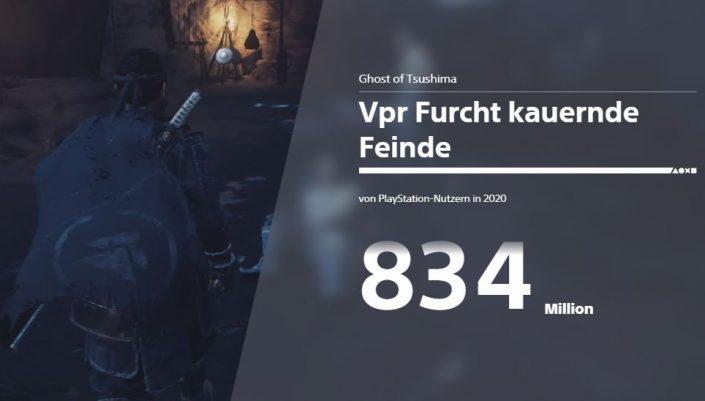 PS4 & PS5: Jahresabschlussbericht mit Gratis-PS4-Theme