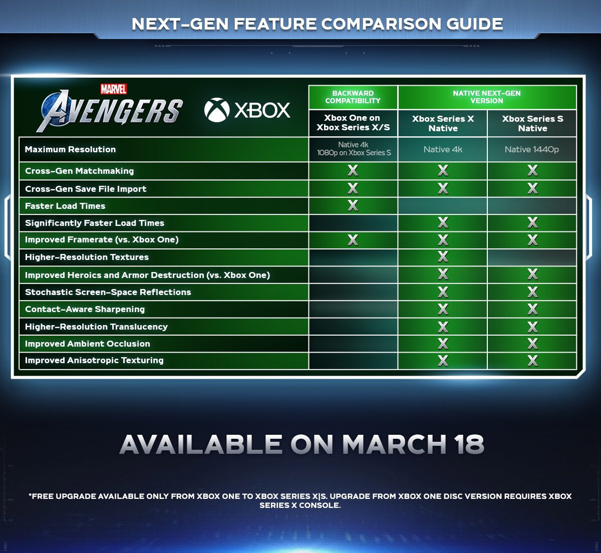 Xbox-Enhancements