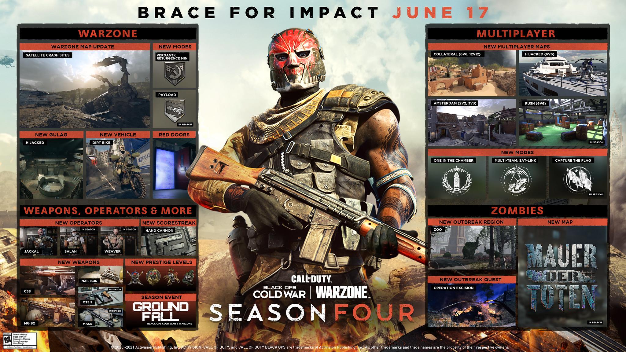 Warzone Black Ops Cold War Season 4